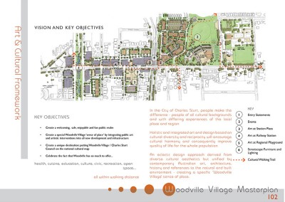 Woodville Village Masterplan